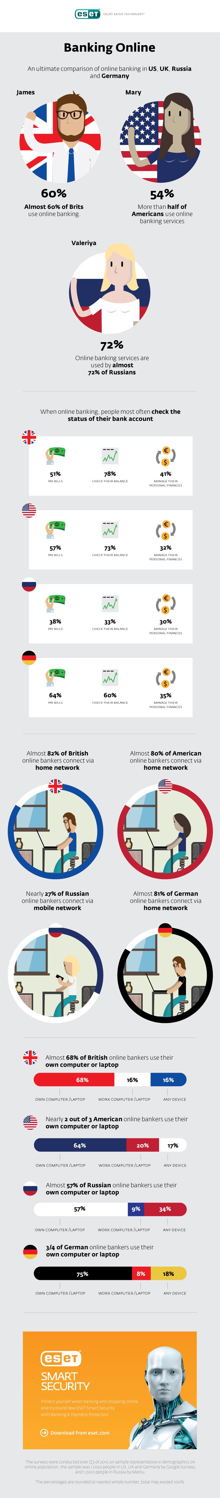 V9_Infographic_Banking_Global