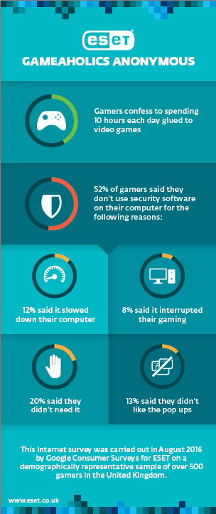 gameaholic_infografic