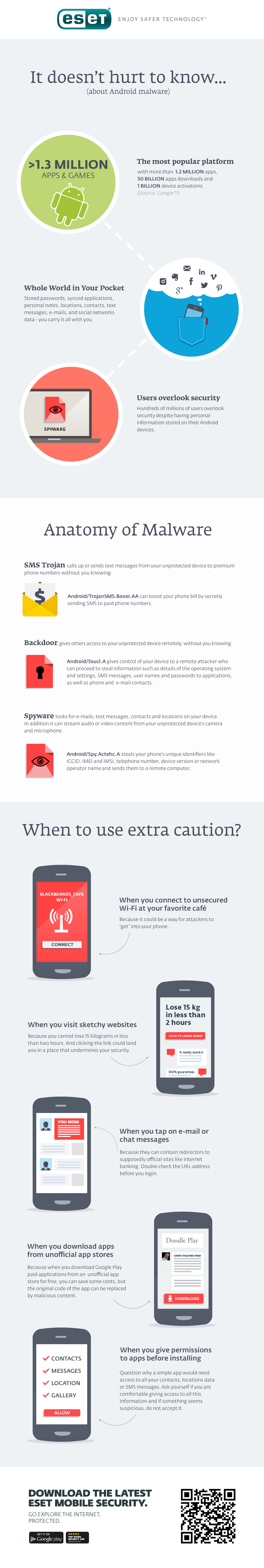 infographic_about_android_malware