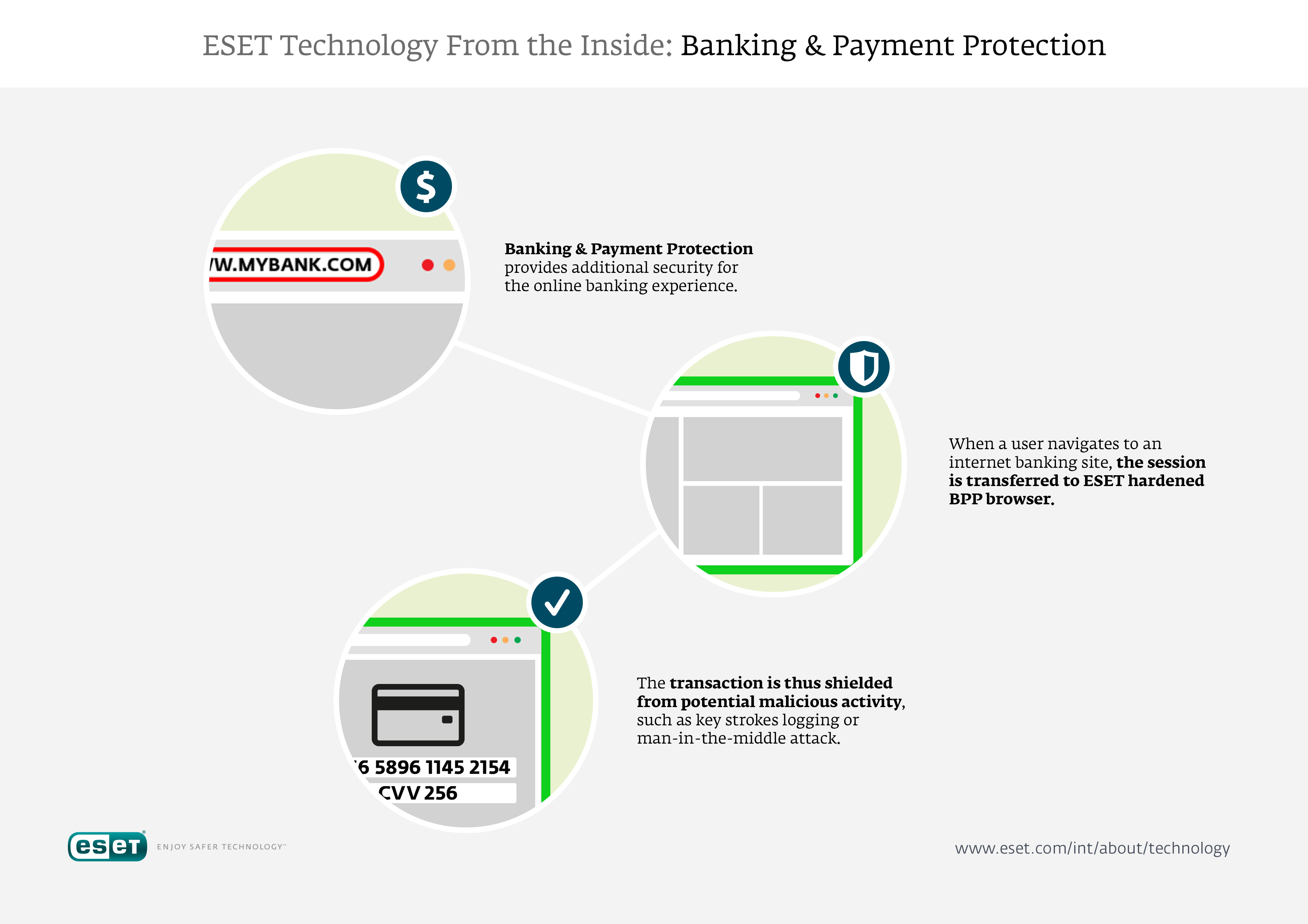 V9_01_Technology_From_The_Inside_Banking&Payment_Protection