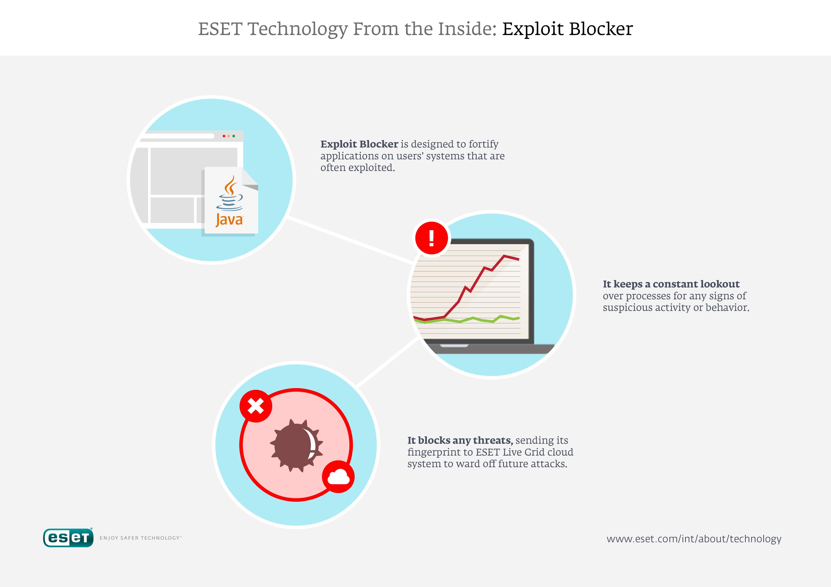 V9_02_Technology_From_The_Inside_Enhanced_Exploit_Blocker