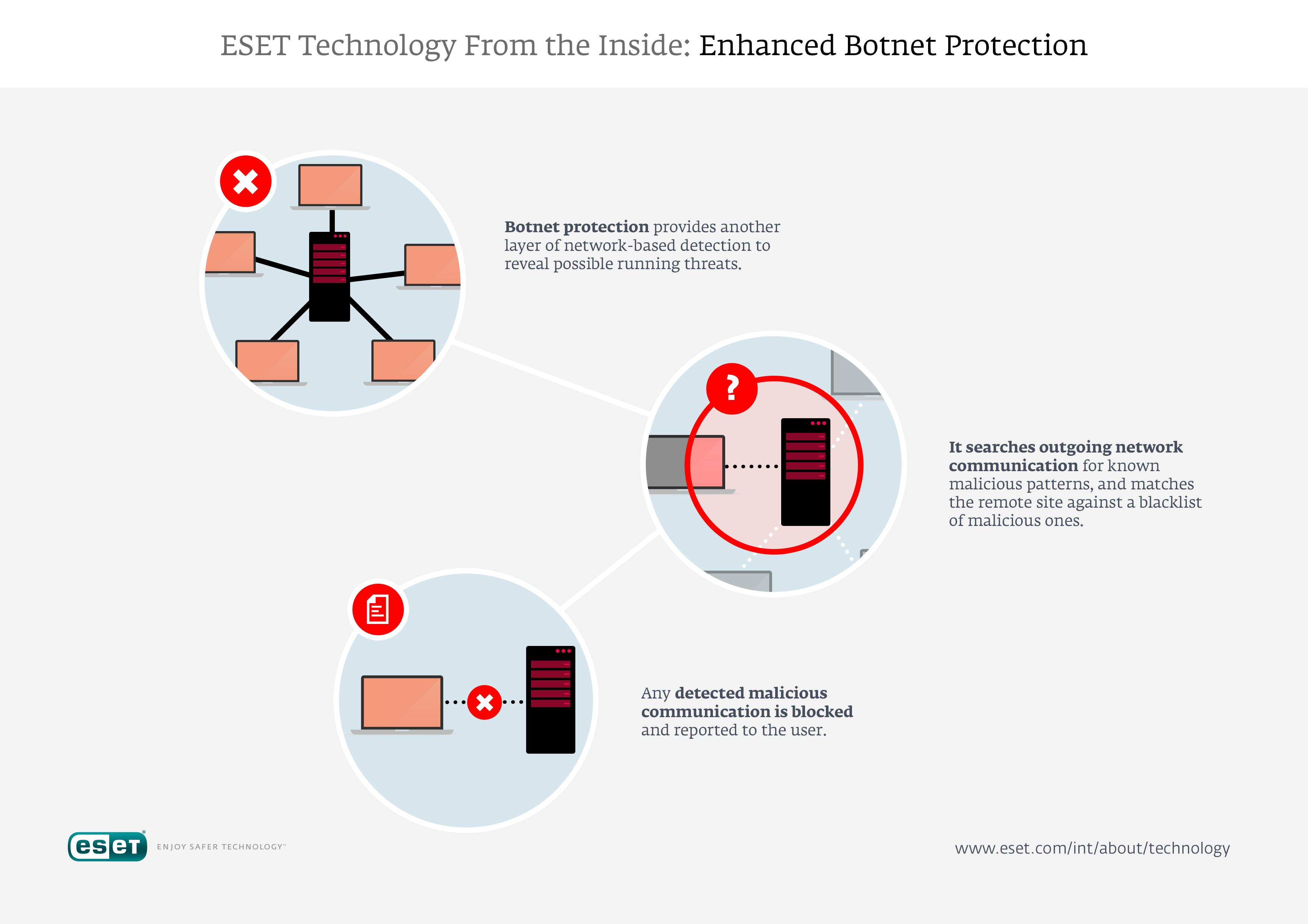 V9_03_Technology_From_The_Inside_Enhanced_Botnet_Protection