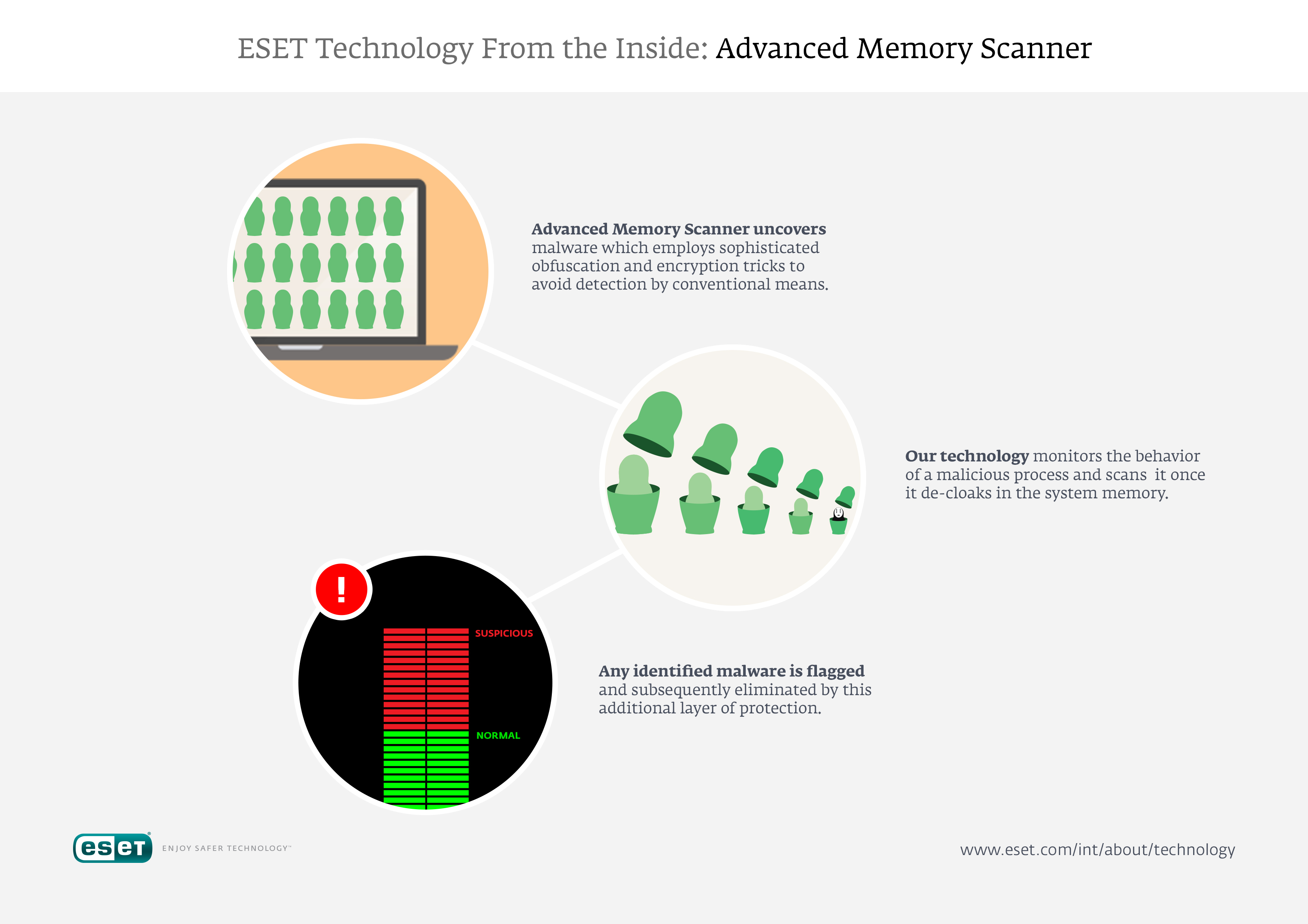 V9_04_Technology_From_The_Inside_Advanced Memory Scanner