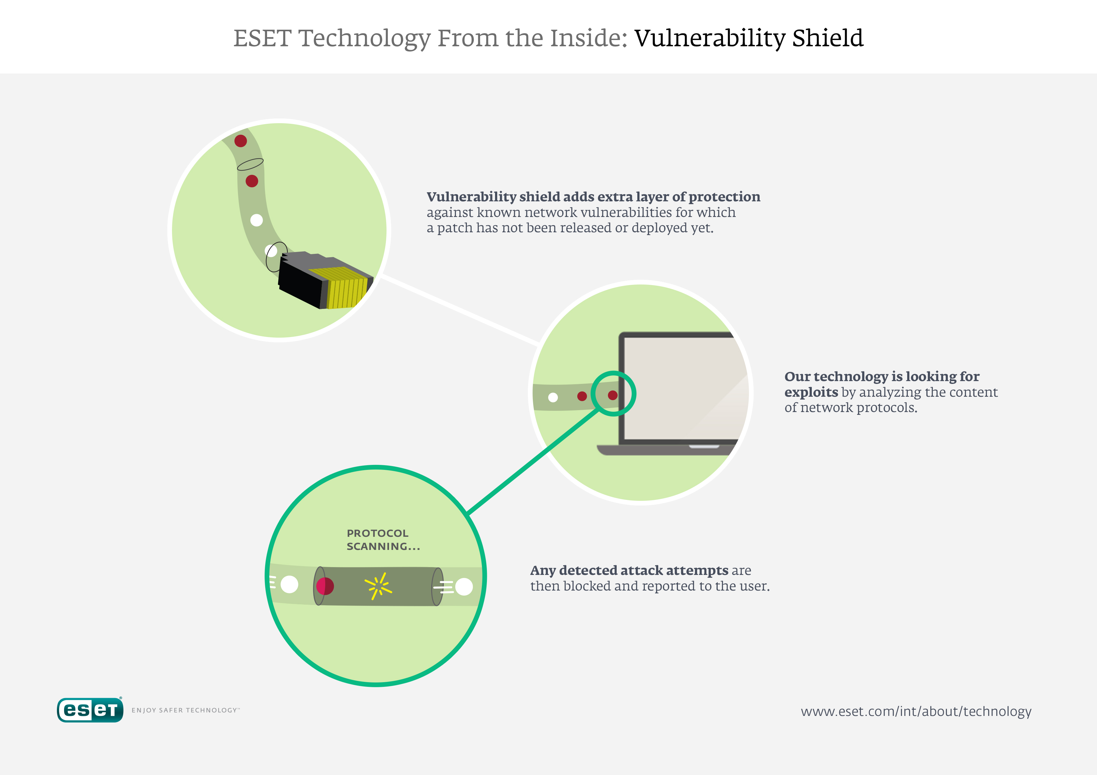 V9_05_Technology_From_The_Inside_Vulnerability Shield