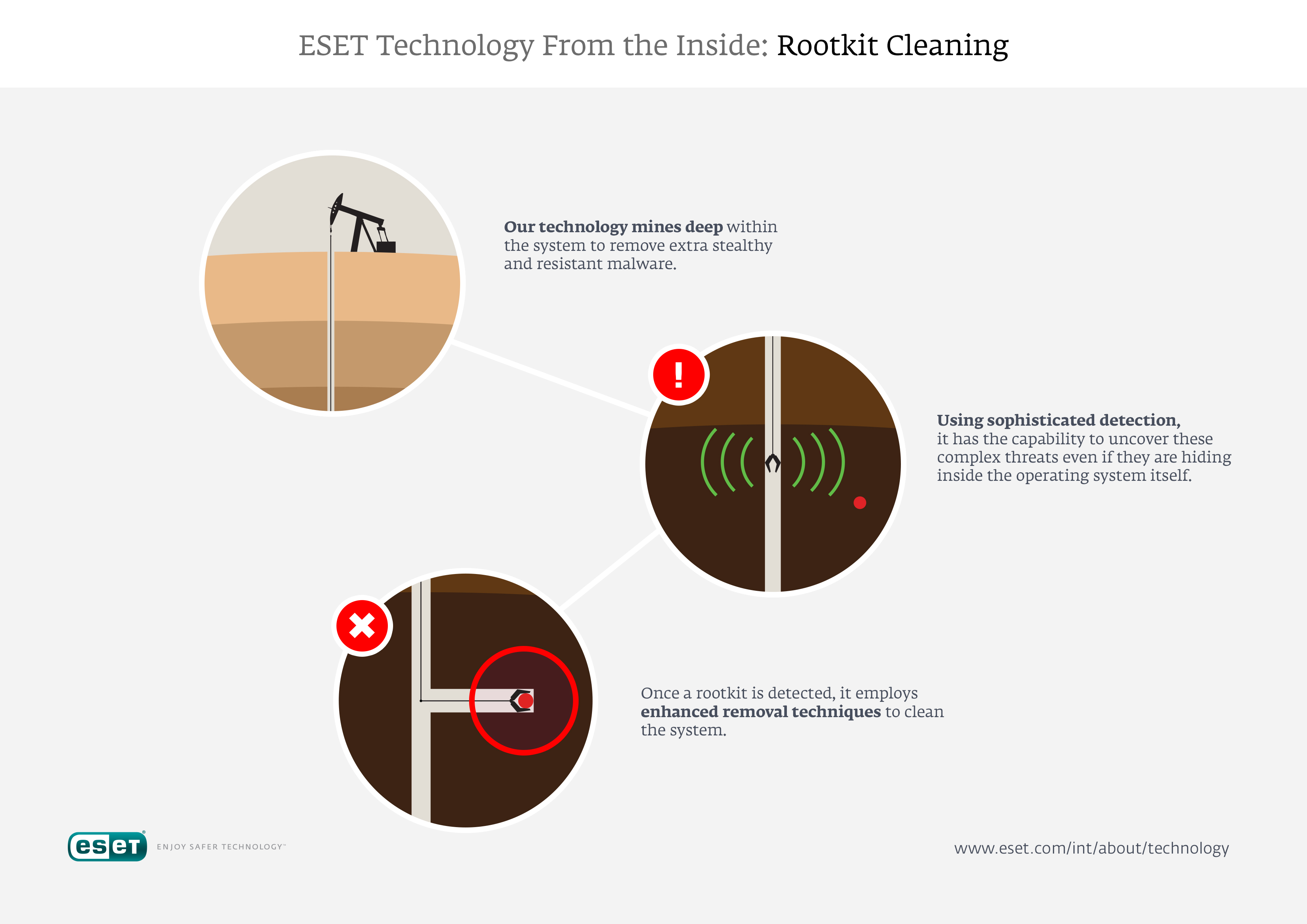 V9_07_Technology_From_The_Inside_Rootkit_Cleaning