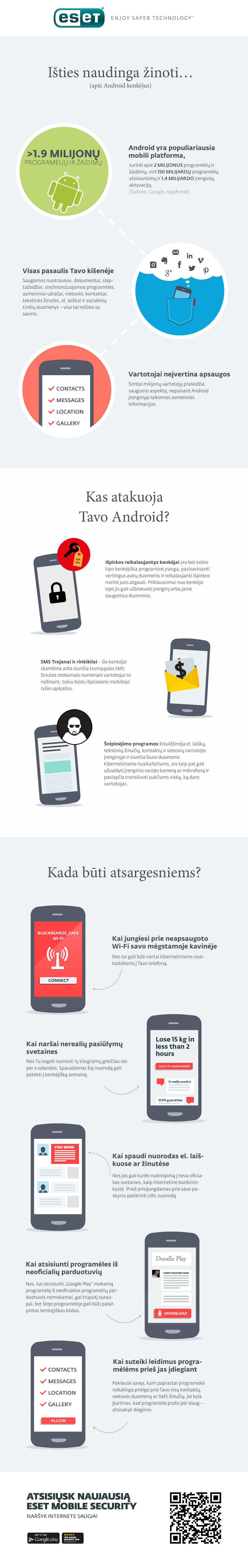 + ANDROID_Infographic_2016_LT